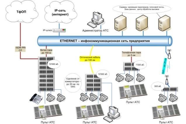 IP Check, Traffic PING - Network monitoring
